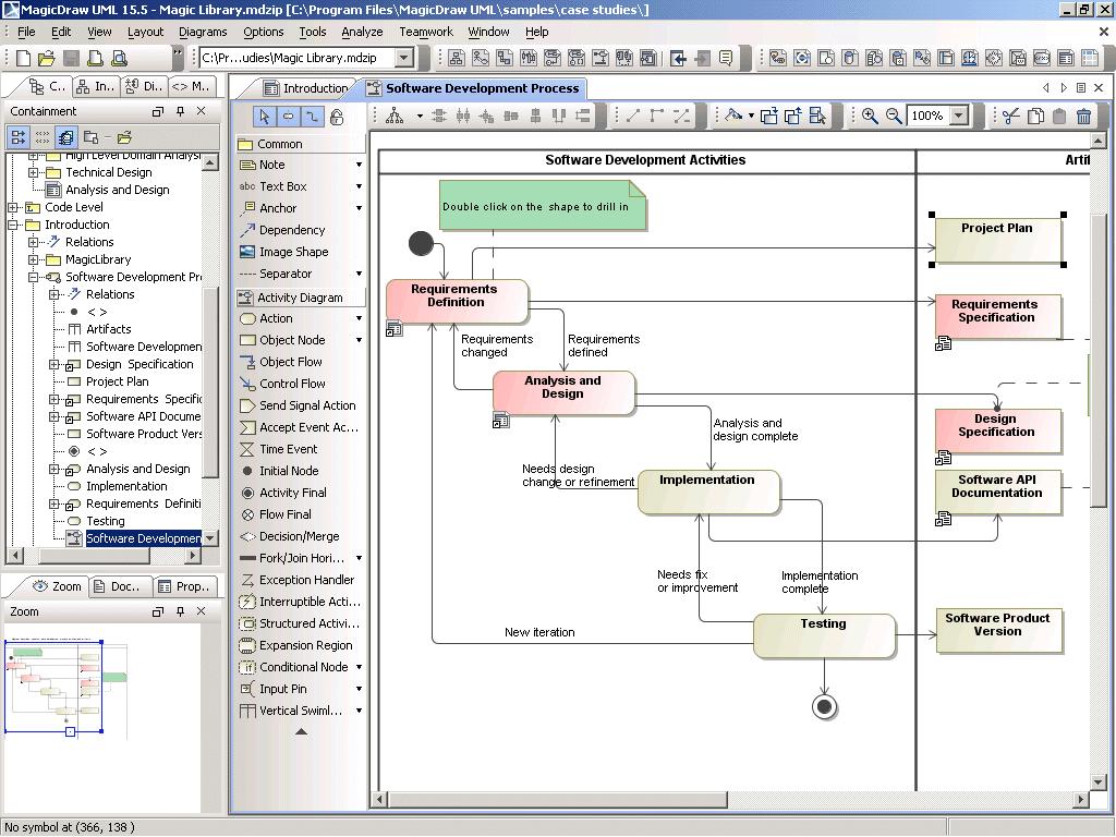 UDM Downloads > MagicDraw UML!