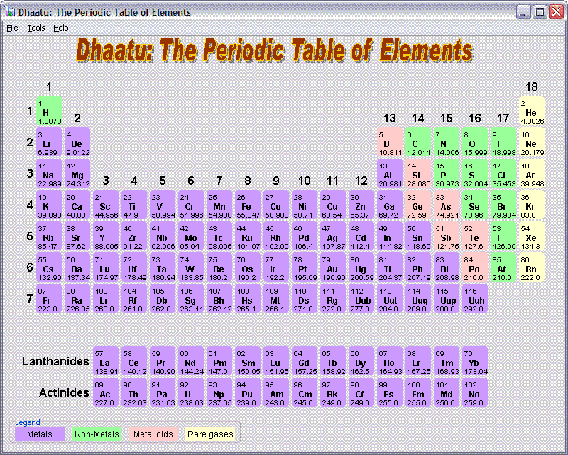 15 periodic table of elements with names in tamil tamil periodic names in table periodic tamil elements with of udm elements of dhaatu downloads urtaz Image collections